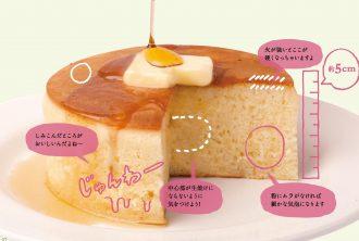 ホットケーキの断面