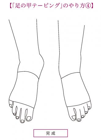 「足の甲テーピング」のやり方④