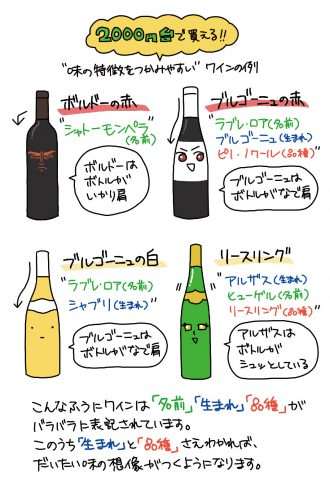 4種類の王道ワインは味が「けっこう違う」ことを知ろう。