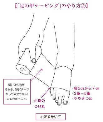 「足の甲テーピング」のやり方②