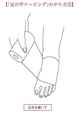 「足の甲テーピング」のやり方③
