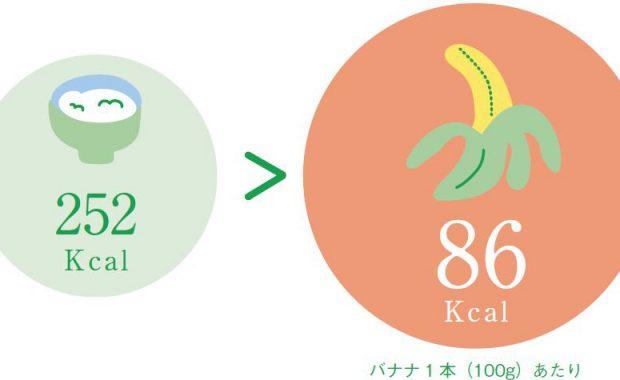 健康と美への近道♡「夜バナナ健康法」