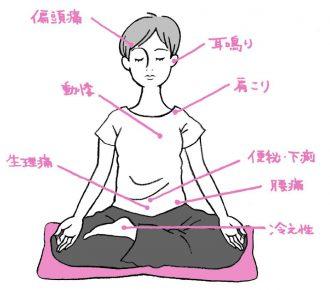 緊張や凝りがほぐされると、身体のあちこちの不調が解消されます。