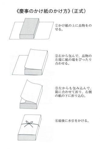 慶事の正式なかけ紙のかけ方