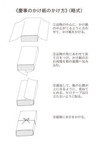 慶事の略式かけ紙のかけ方