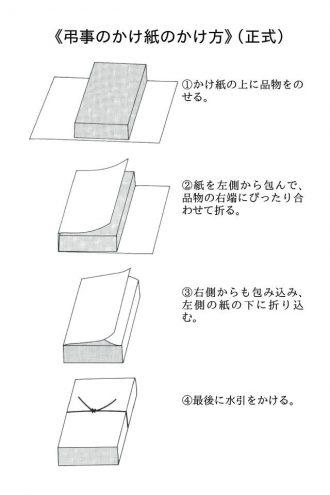 弔事の正式なかけ紙のかけ方