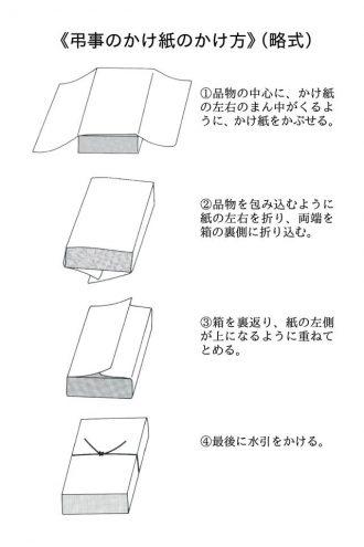 弔事の略式かけ紙のかけ方