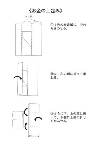 お金の上包み(弔事) width=