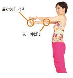 筋肉のびのびストレッチPOINT