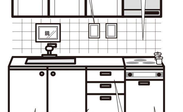 ポイント満載!月に1度のキッチン&冷蔵庫掃除