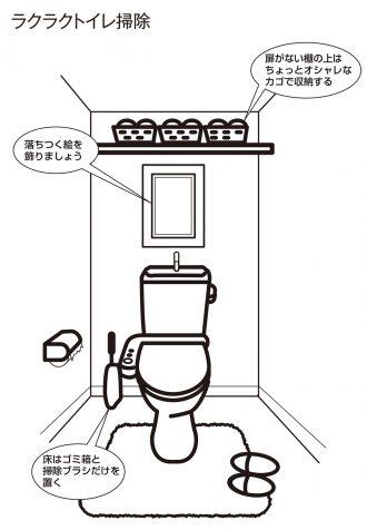 ラクラクトイレ掃除