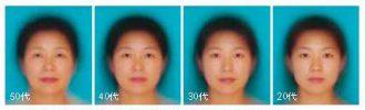 日本人女性の年代別平均顔