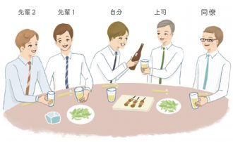 飲み会の注意点