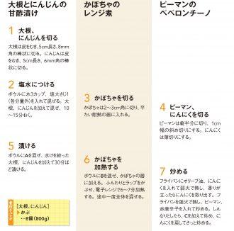 便利セット6_レシピ