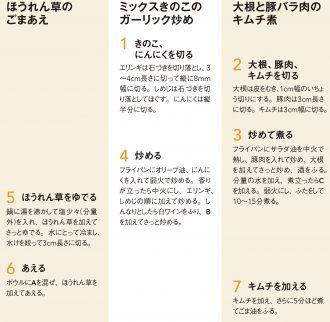 便利セット5_レシピ
