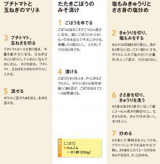 便利セット1_レシピ