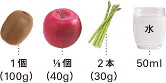 キウイ+りんご+アスパラガス_材料