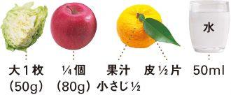 キャベツ+りんご+ゆず_材料