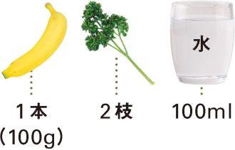 バナナ+パセリ_材料