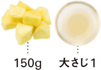 パイナップル+レモン汁_材料