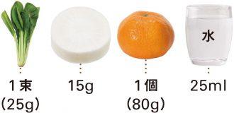 小松菜+大根+みかん_材料