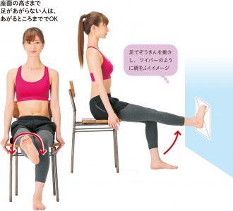 右足をあげ、ワイパーのように左右に動かす