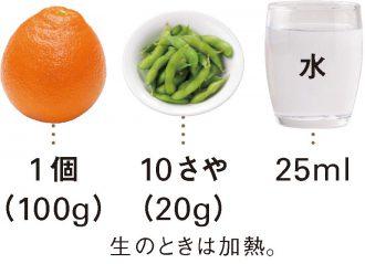 オレンジ+枝豆_材料