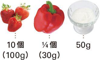 いちご+赤パプリカ+ヨーグルト_材料