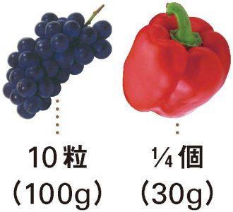 ぶどう+赤パプリカ_材料