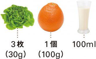 サラダ菜+オレンジ+豆乳_材料