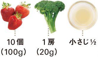 いちご+ブロッコリー+レモン汁_材料