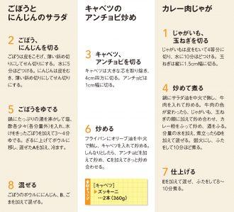 便利セット3_レシピ
