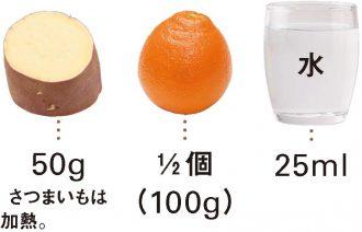 さつまいも+オレンジ_材料